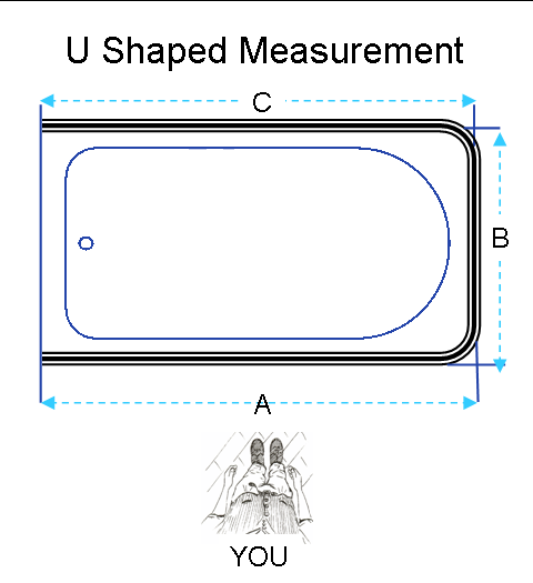 Awesome U Shaped Measurement Guide