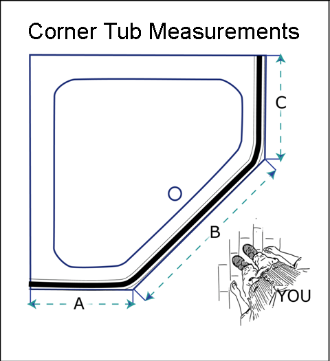 Corner bathtub dimensions quotes for Garden tub dimensions